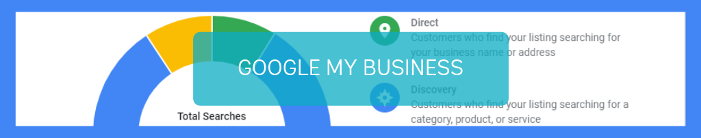 Smart Guide to Google My Business